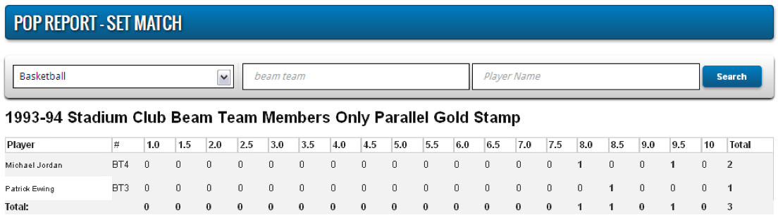 Beam Team Members Only Gold Stamp BGS Population Report